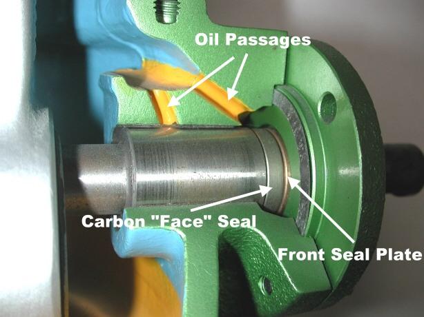 Rparts Com Bitzer Shaft Seal Detail
