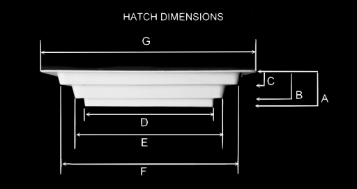 Hatch Dimensions